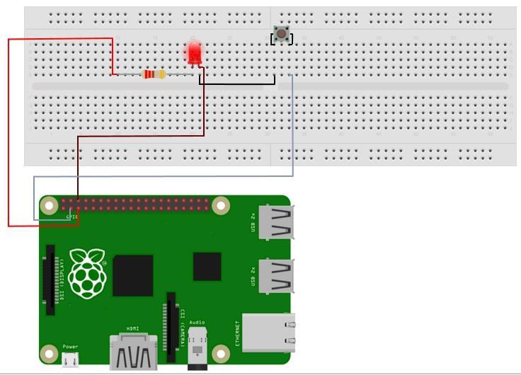 Membuat Aplikasi SWITCH Menggunakan Python di Raspberry Pi
