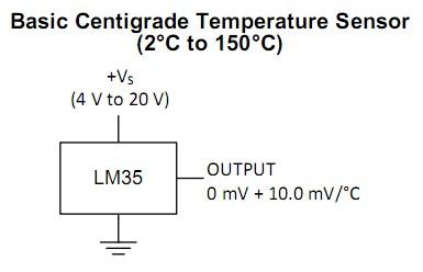 Rangkaian dasar pengukuran suhu sebagian LM35